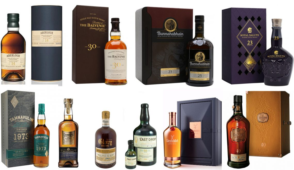 The 10 Best Scotch Whiskies In The World According To The 2020 International Wine & Spirits Competition
