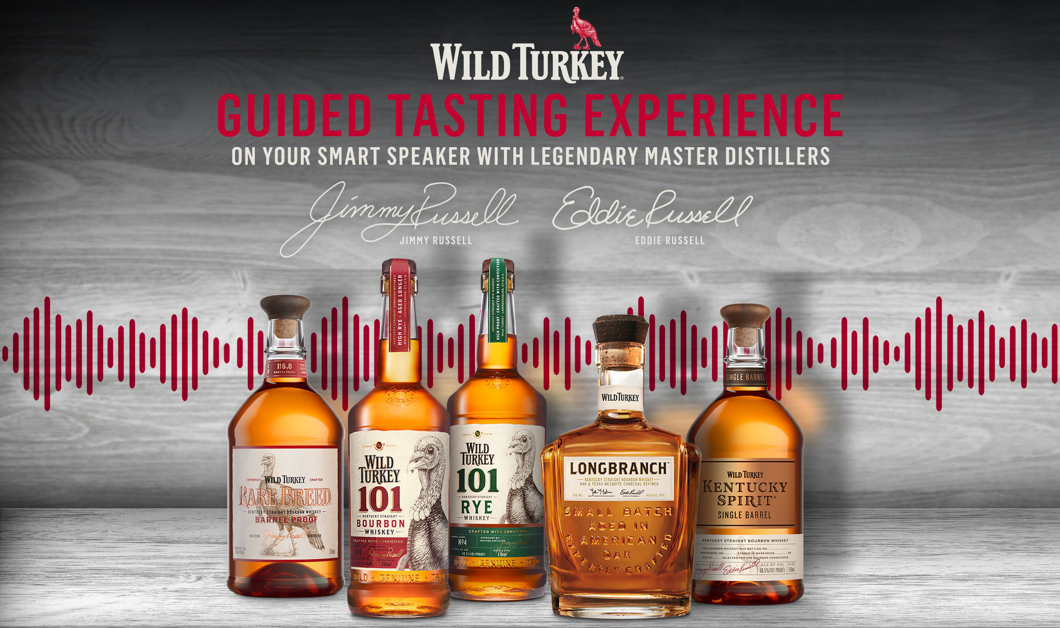 Wild Turkey Launches Virtual Guided Tasting For Amazon Alexa And Google Assistant - Spirited